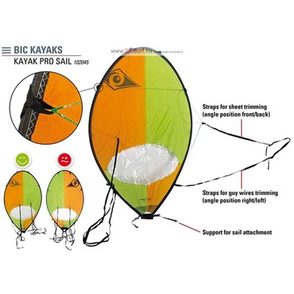 TAHE Breeze HP3 inflatable kajak
